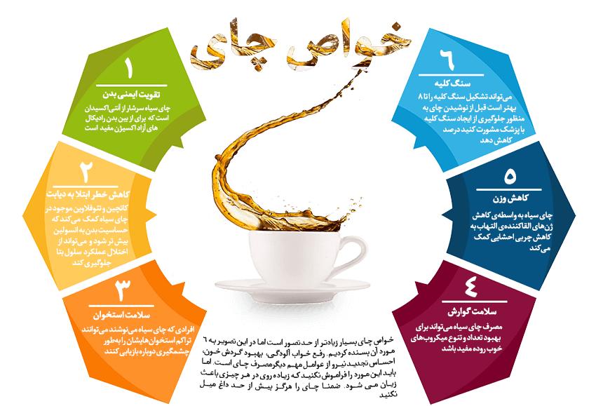 خواص چای ایرانی